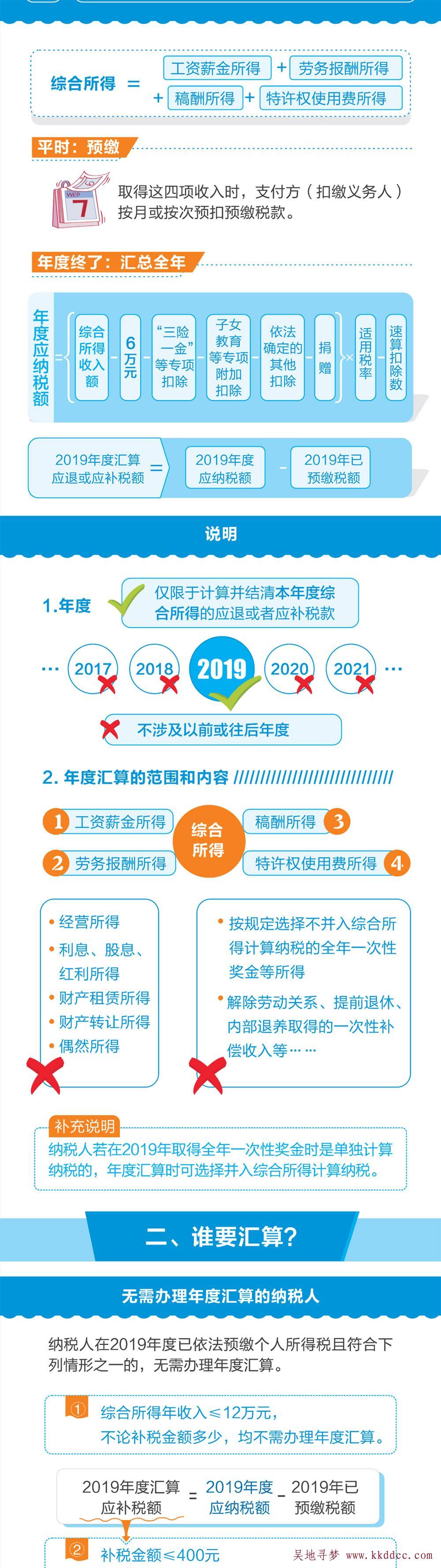 2019个税汇算清缴2.jpg